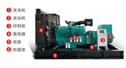 柴油发电机的工作原理