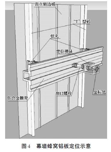 大型场馆曲面铝蜂窝板幕墙安装技术